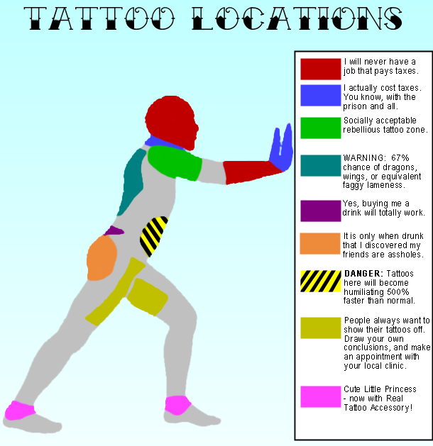 Pain Spots For Tattoo The Best 7 Places To Get Tattooed Ink Ideas Chart And